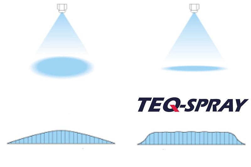 TEQ-SPRAY Gleichmäßigeres Spritzbild und weniger Spritzgänge